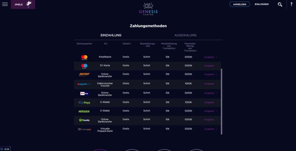 Genesis Netent Casino Zahlungsmethoden